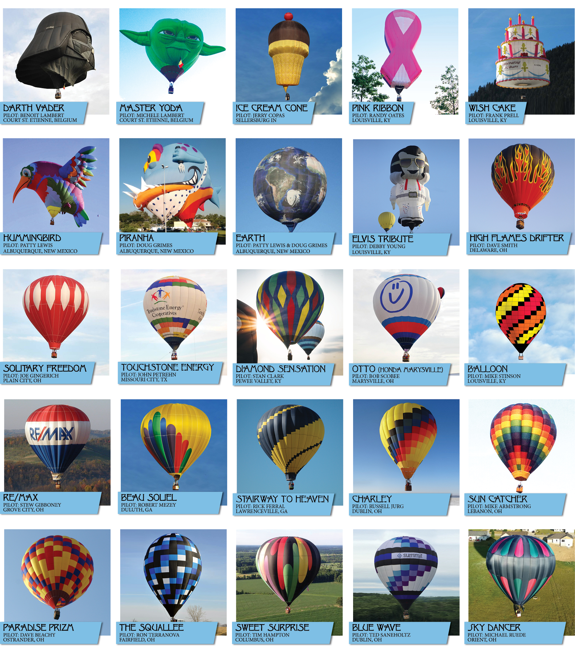 Balloonists.PAGE.0715