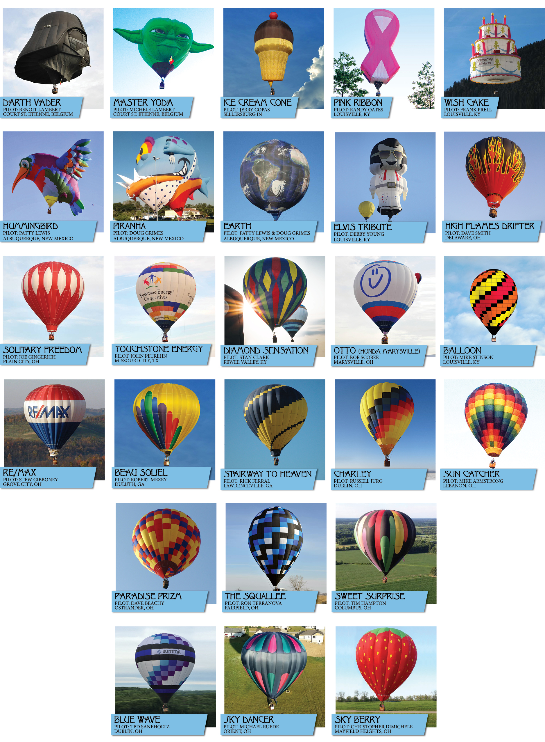 Balloonists.PAGE.0804